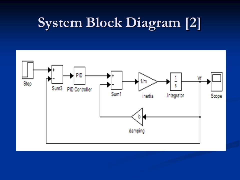 block diagram of a system wiring diagram of a navigation system #13